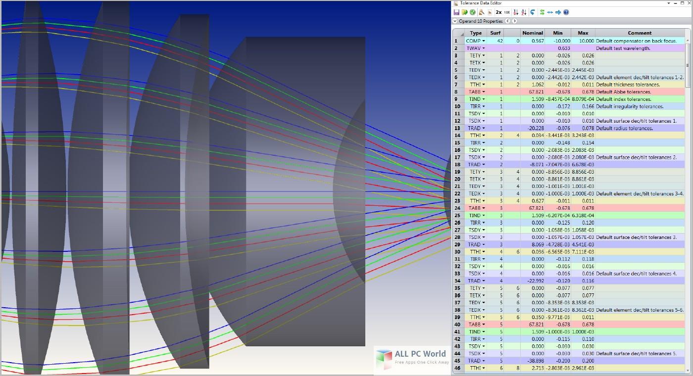 Zemax OpticStudio 18.4