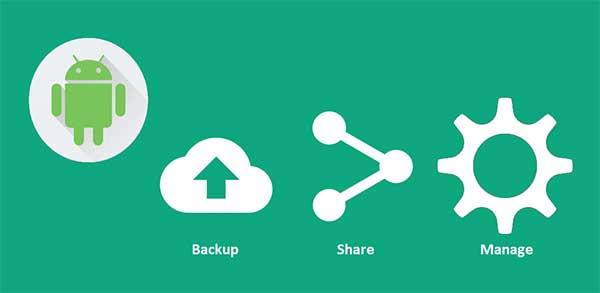 Backup & Share Pro application