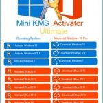 Mini KMS Activator Ultimate 1.6 Free Download